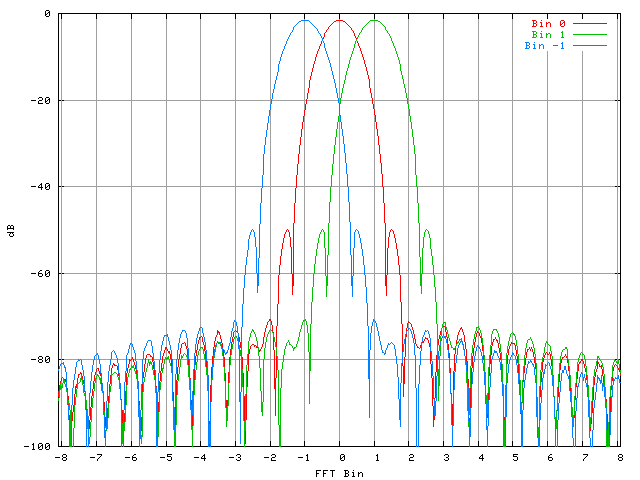 Index of /~phil/hardware/pdev/fpga/gx/jfft/sim/overlap